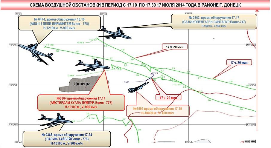 Специальный брифинг Минобороны России по вопросам катастрофы