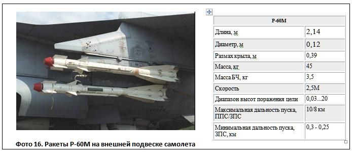 Фото 16. Ракеты Р-60М на внешней подвеске самолета
