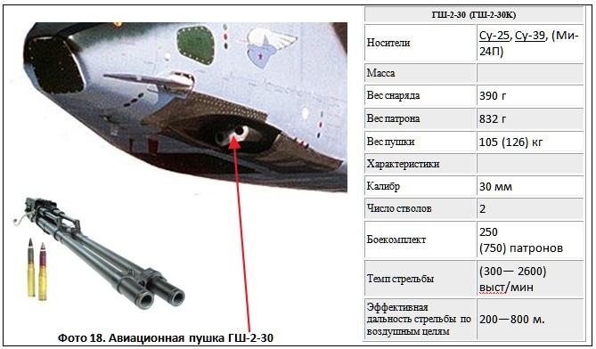 Фото 18. Авиационная пушка ГШ-2-30