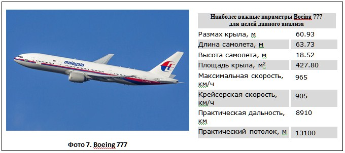 Фото 7. Boeing 777
