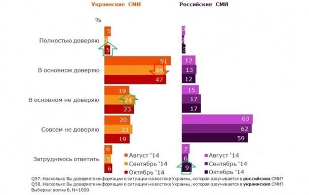 Шарий о погибших на украине бурятах и