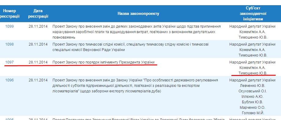 Тимошенко готовит импичмент