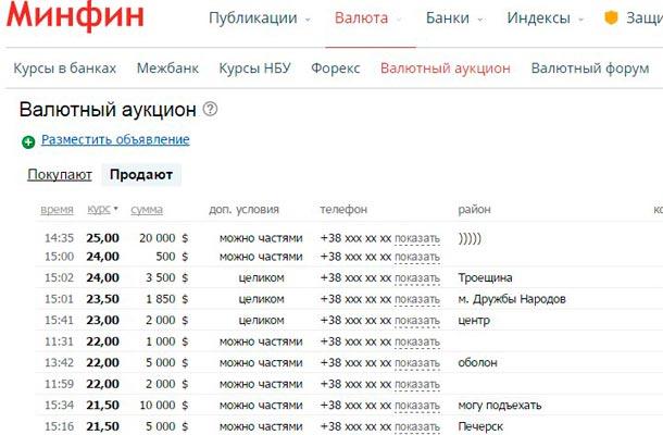 Черный вторник украинской экономики  – 24гр/$1