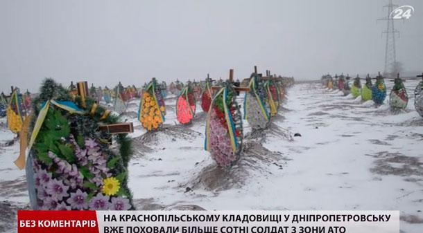Кладбище неизвестных героев в Днепропетровске