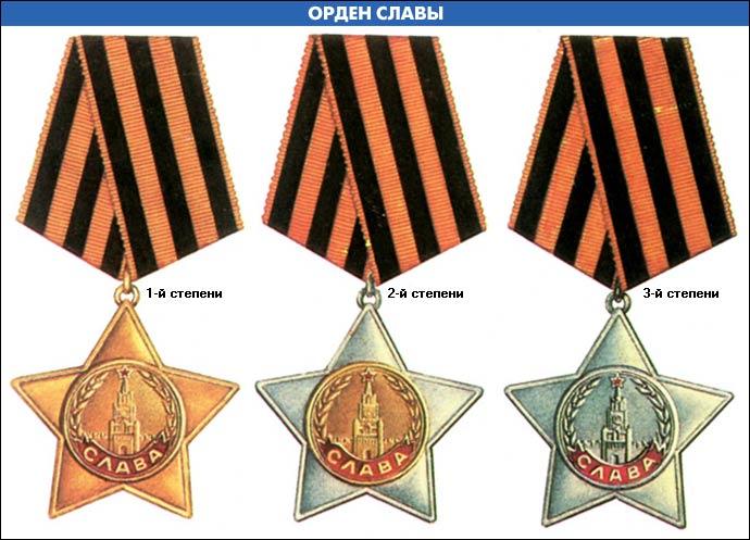 "орден ""Славы"" трех степеней"