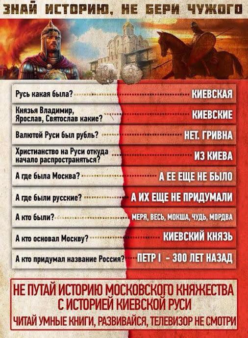 Какая была Русь? Киевская
