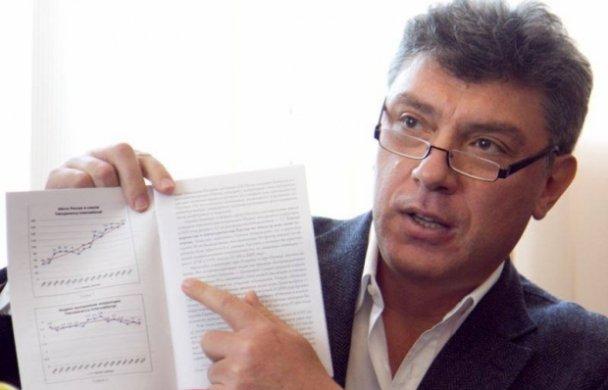 "Презентация ""доклада Немцова"""
