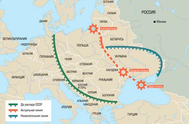 Зачем России нужна Украина?
