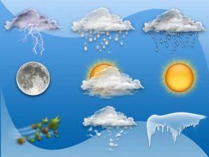 Прогноз погоды в Москве